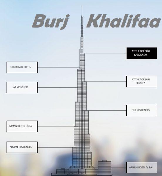 Owner of Burj Khalifa Tower Dubai UAE -Wiki - Logo